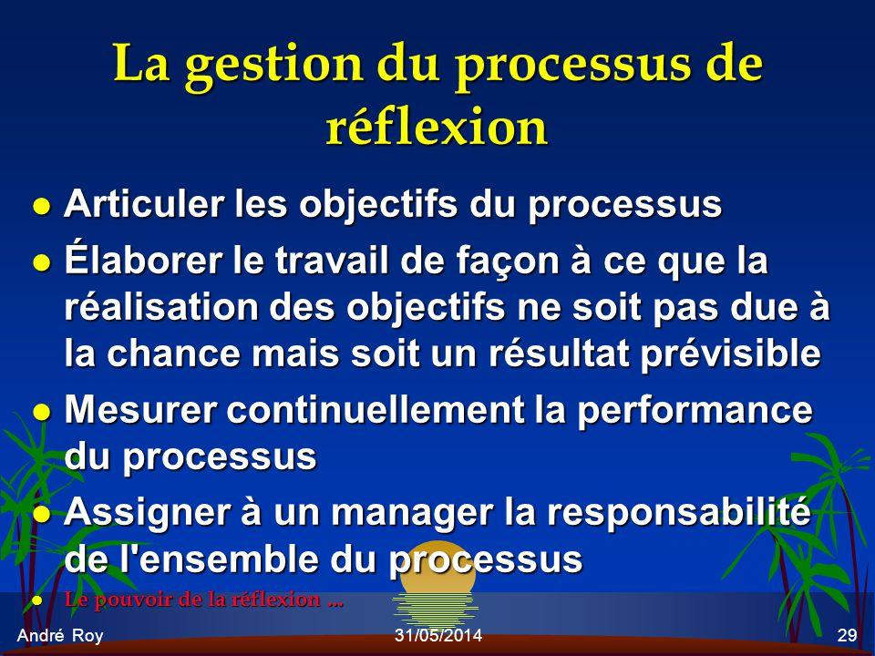 André Roy31/05/201429 La gestion du processus de réflexion l Articuler les objectifs du processus l Élaborer le travail de façon à ce que la réalisati