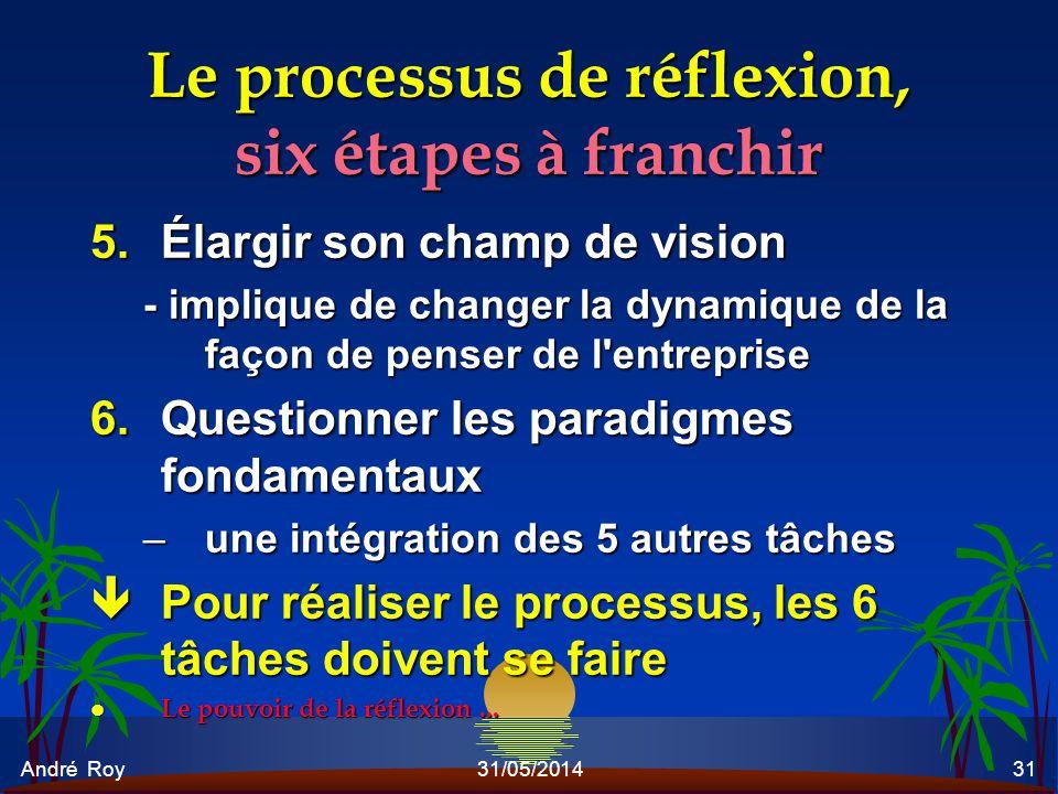 André Roy31/05/201431 Le processus de réflexion, six étapes à franchir 5.Élargir son champ de vision - implique de changer la dynamique de la façon de