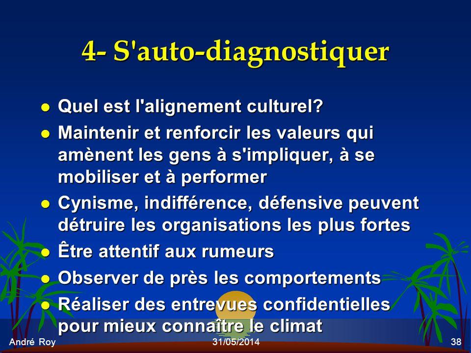 André Roy31/05/201438 4- S'auto-diagnostiquer l Quel est l'alignement culturel? l Maintenir et renforcir les valeurs qui amènent les gens à s'implique