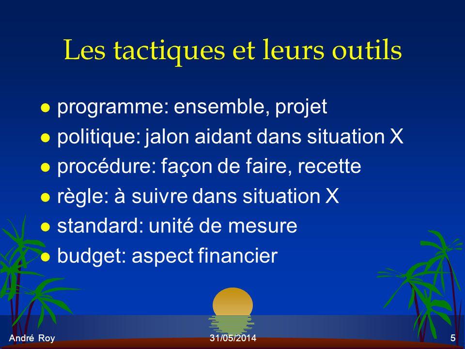 André Roy31/05/20145 Les tactiques et leurs outils l programme: ensemble, projet l politique: jalon aidant dans situation X l procédure: façon de fair