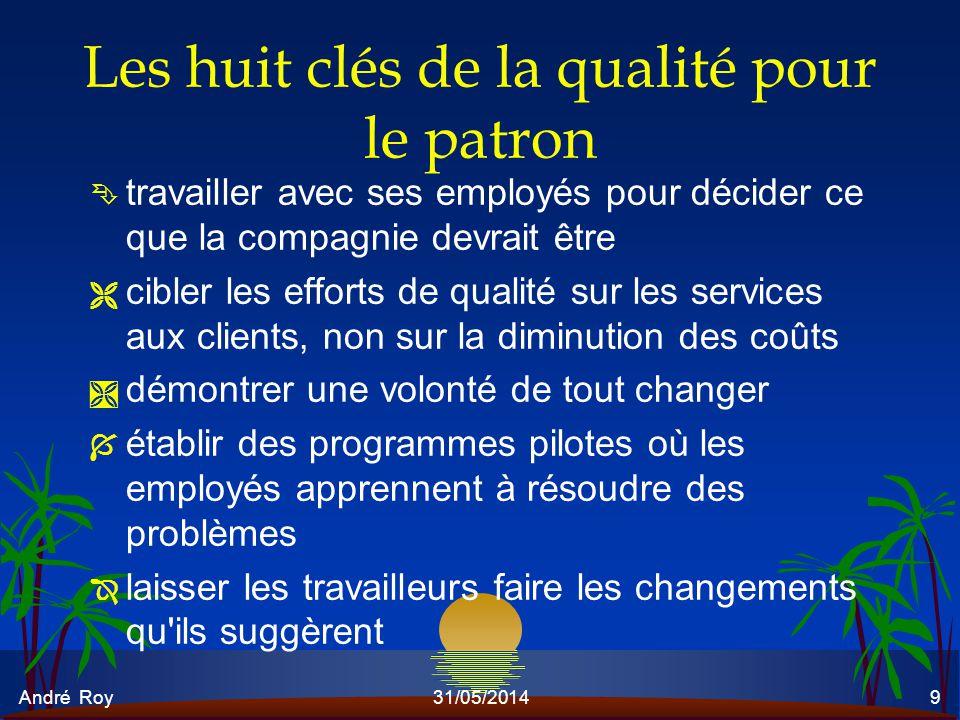 André Roy31/05/20149 Les huit clés de la qualité pour le patron Ê travailler avec ses employés pour décider ce que la compagnie devrait être Ë cibler