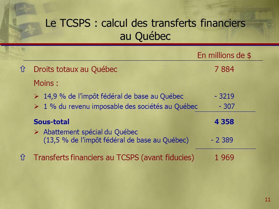 11 Le TCSPS : calcul des transferts financiers au Québec En millions de $ ñ Droits totaux au Québec7 884 Moins : 14,9 % de limpôt fédéral de base au Québec- 3219 1 % du revenu imposable des sociétés au Québec - 307 Sous-total4 358 Abattement spécial du Québec (13,5 % de limpôt fédéral de base au Québec) - 2 389 ñ Transferts financiers au TCSPS (avant fiducies) 1 969