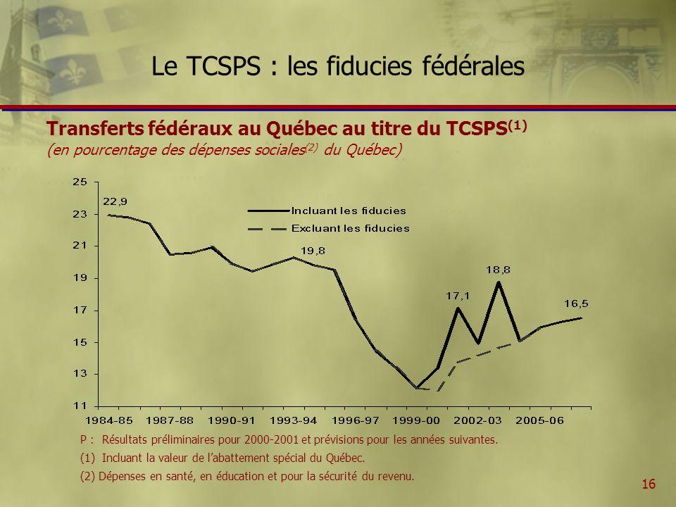 16 Le TCSPS : les fiducies fédérales P :Résultats préliminaires pour 2000-2001 et prévisions pour les années suivantes.