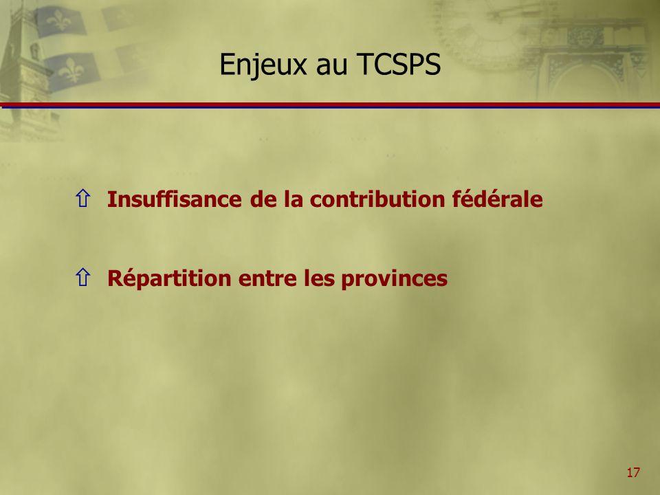 18 Enjeux au TCSPS : insuffisance de la contribution fédérale ñ Demande des premiers ministres : Atteindre un financement fédéral de 25 % des dépenses provinciales en santé, éducation et services sociaux en 2009-2010 Implique une hausse des transferts aux provinces de plus de 60 MM$