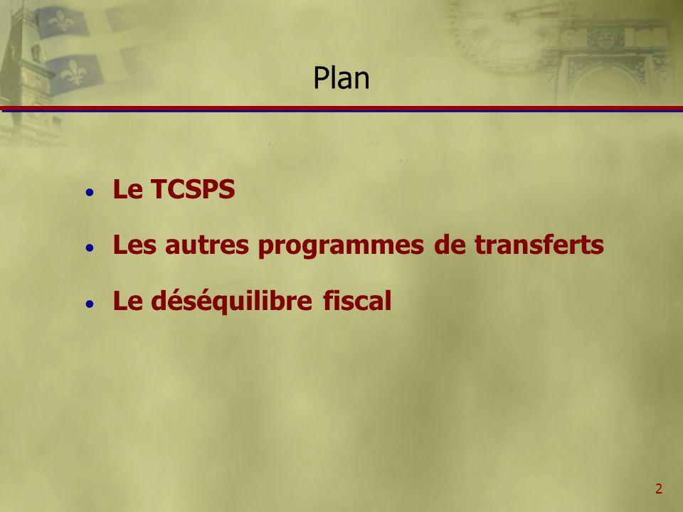 2 Plan Le TCSPS Les autres programmes de transferts Le déséquilibre fiscal