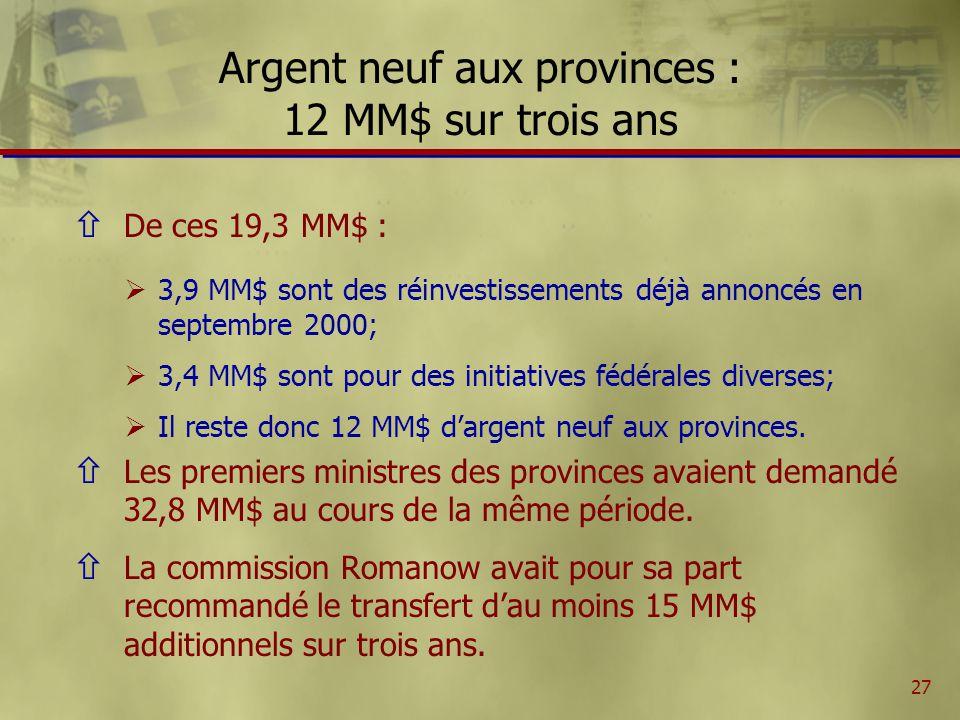 27 Argent neuf aux provinces : 12 MM$ sur trois ans ñ De ces 19,3 MM$ : 3,9 MM$ sont des réinvestissements déjà annoncés en septembre 2000; 3,4 MM$ sont pour des initiatives fédérales diverses; Il reste donc 12 MM$ dargent neuf aux provinces.