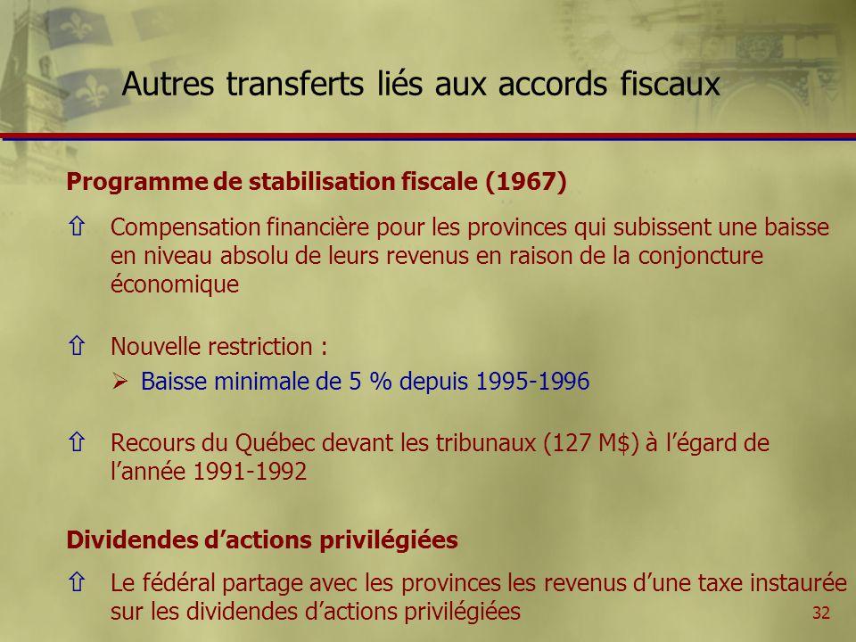 33 Revenus de transferts fédéraux des organismes consolidés Inclusion de certains organismes et des fonds spéciaux dans le périmètre comptable à compter de 1997-1998 En millions de $ ñ Société dhabitation du Québec231 ñ Financière agricole 97 ñ Autres31 359