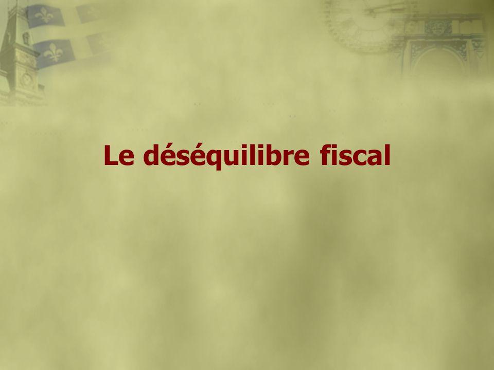 Le déséquilibre fiscal