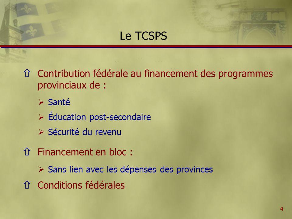 5 Le TCSPS : origines Financement fédéral des programmes sociaux provinciaux depuis 1958