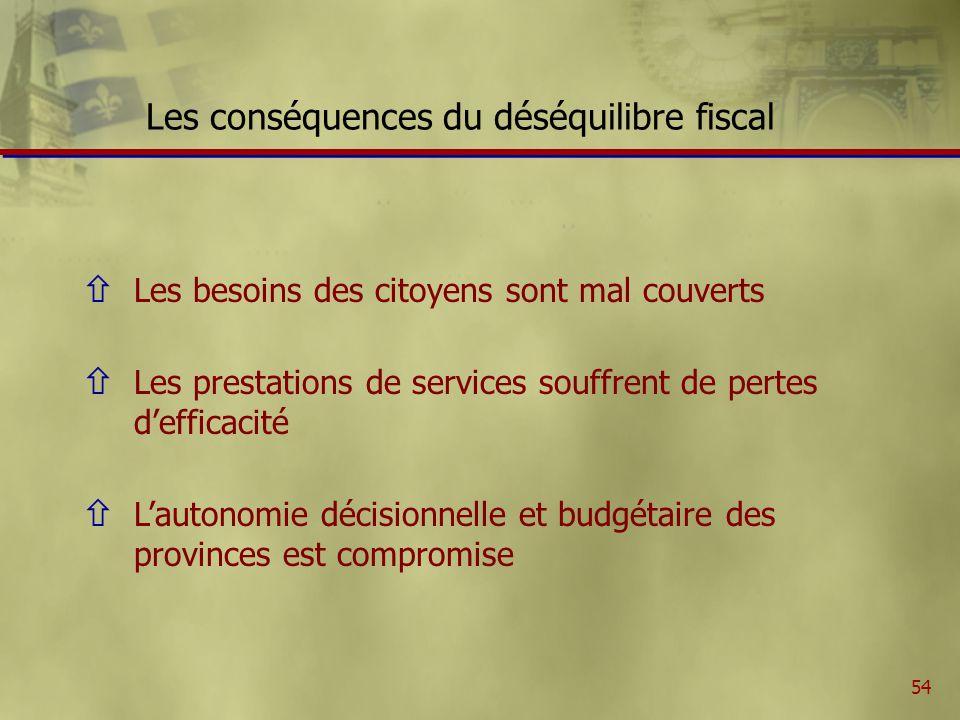 54 Les conséquences du déséquilibre fiscal ñ Les besoins des citoyens sont mal couverts ñ Les prestations de services souffrent de pertes defficacité ñ Lautonomie décisionnelle et budgétaire des provinces est compromise