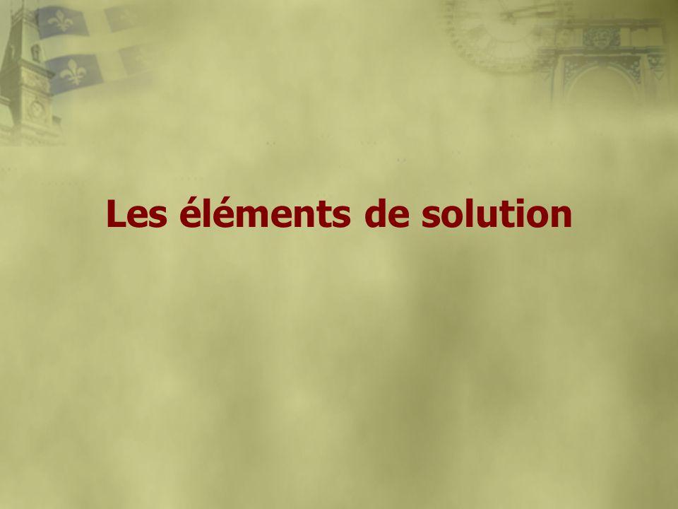 Les éléments de solution