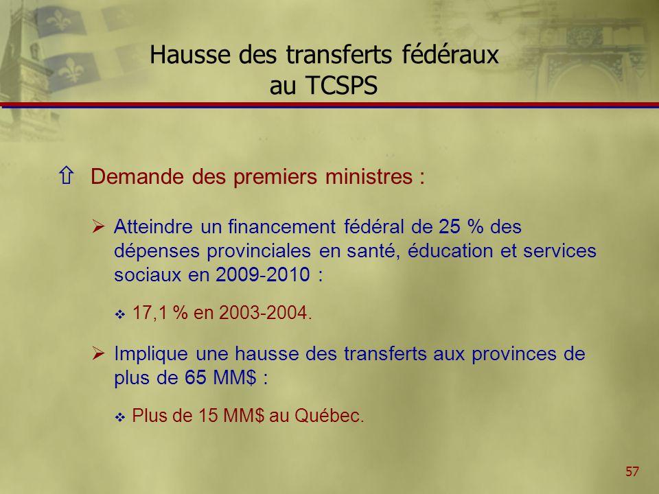 57 Hausse des transferts fédéraux au TCSPS ñ Demande des premiers ministres : Atteindre un financement fédéral de 25 % des dépenses provinciales en santé, éducation et services sociaux en 2009-2010 : v 17,1 % en 2003-2004.