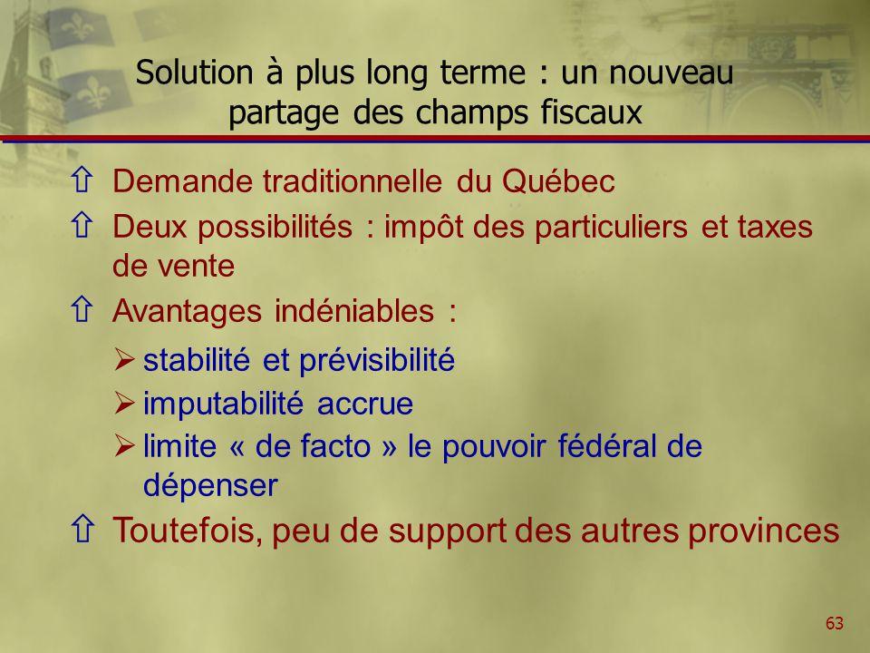 64 Libérer la totalité du champs de la taxe de vente Impact au Québec du remplacement du TCSPS par loccupation, par les provinces, du champ de la TPS (en milliards de dollars) Année Moyenne quinquennale 2002-20032003-20042004-20052005-20102011-20152016-2020 Abolition du TCSPS -4,7-5,1-4,8-5,4-6,2-7,2 Espace fiscal à la TPS 6,16,36,57,28,510,1 Impact automatique à la péréquation0,2 0,3 0,4 Impact du scénario1,61,41,92,12,63,3