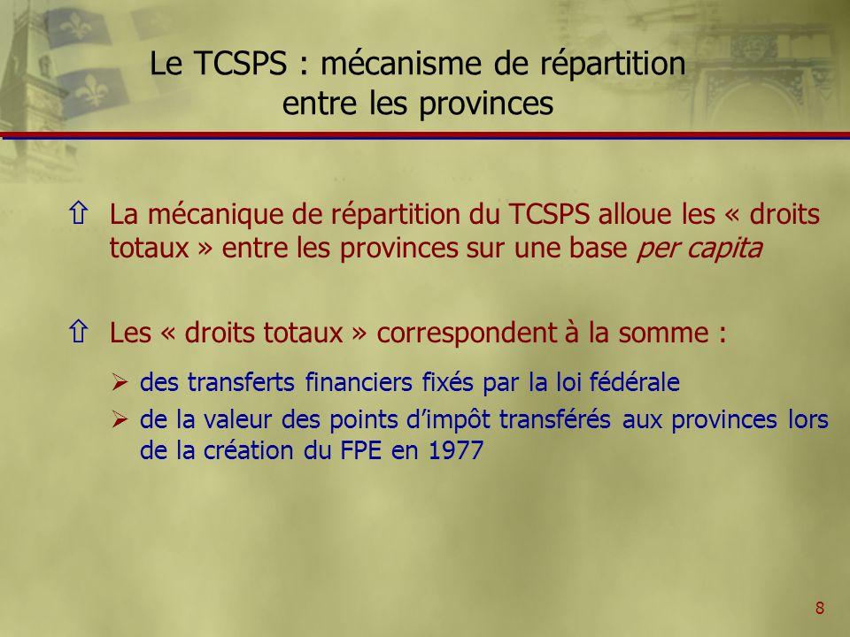 8 Le TCSPS : mécanisme de répartition entre les provinces ñ La mécanique de répartition du TCSPS alloue les « droits totaux » entre les provinces sur une base per capita ñ Les « droits totaux » correspondent à la somme : des transferts financiers fixés par la loi fédérale de la valeur des points dimpôt transférés aux provinces lors de la création du FPE en 1977
