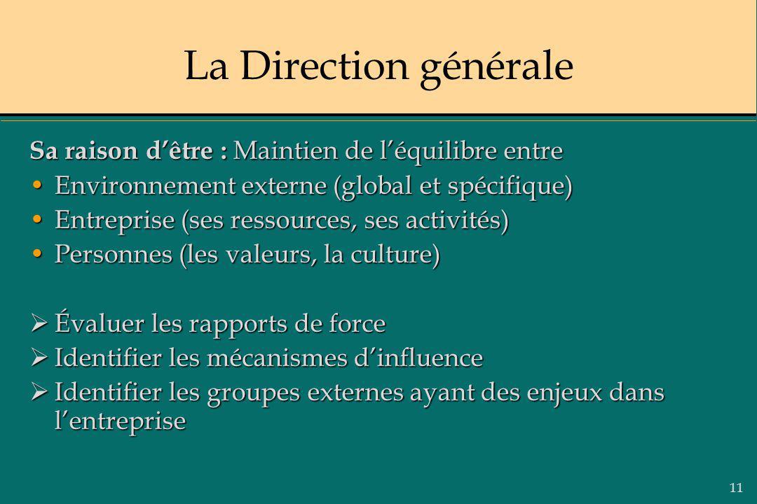 11 La Direction générale Sa raison dêtre : Maintien de léquilibre entre Environnement externe (global et spécifique)Environnement externe (global et s