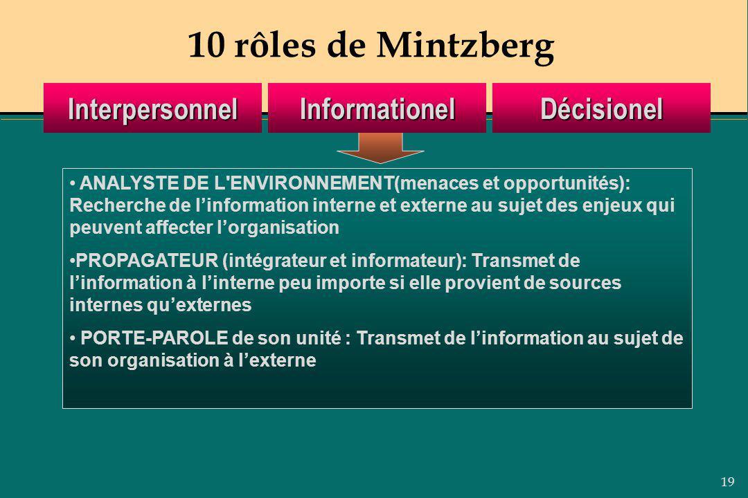 19 ANALYSTE DE L'ENVIRONNEMENT(menaces et opportunités): Recherche de linformation interne et externe au sujet des enjeux qui peuvent affecter lorgani