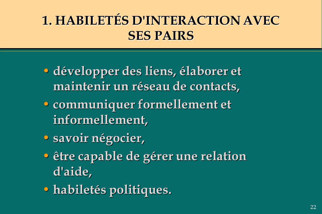 22 1. HABILETÉS D'INTERACTION AVEC SES PAIRS développer des liens, élaborer et maintenir un réseau de contacts, développer des liens, élaborer et main