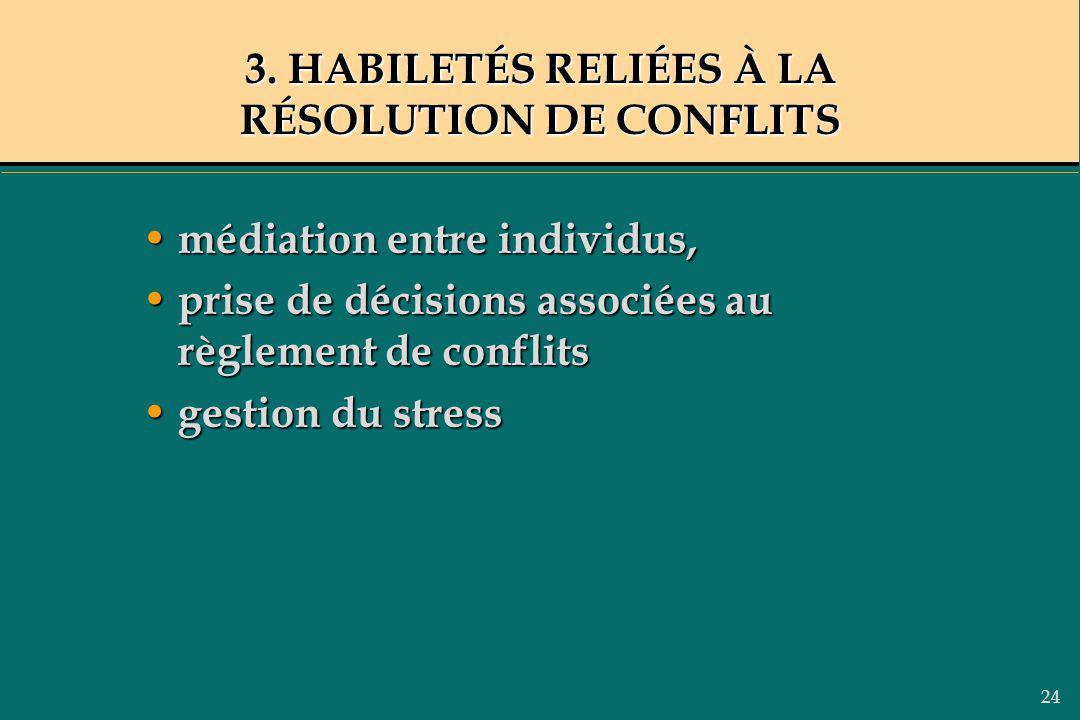 24 3. HABILETÉS RELIÉES À LA RÉSOLUTION DE CONFLITS médiation entre individus, médiation entre individus, prise de décisions associées au règlement de