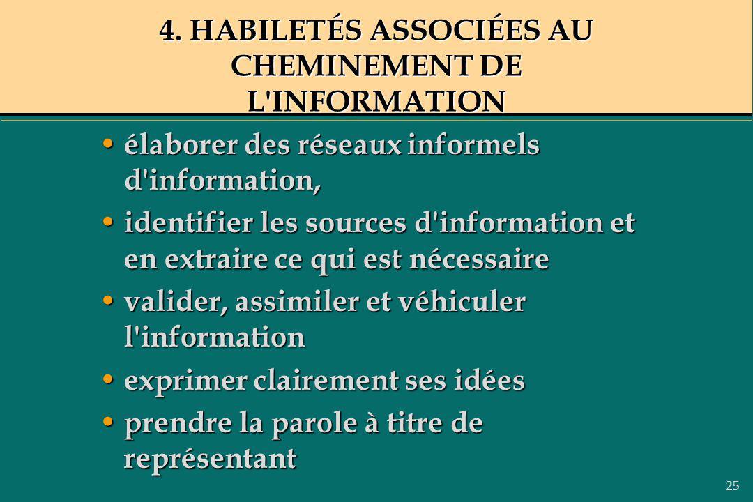 25 4. HABILETÉS ASSOCIÉES AU CHEMINEMENT DE L'INFORMATION élaborer des réseaux informels d'information, élaborer des réseaux informels d'information,