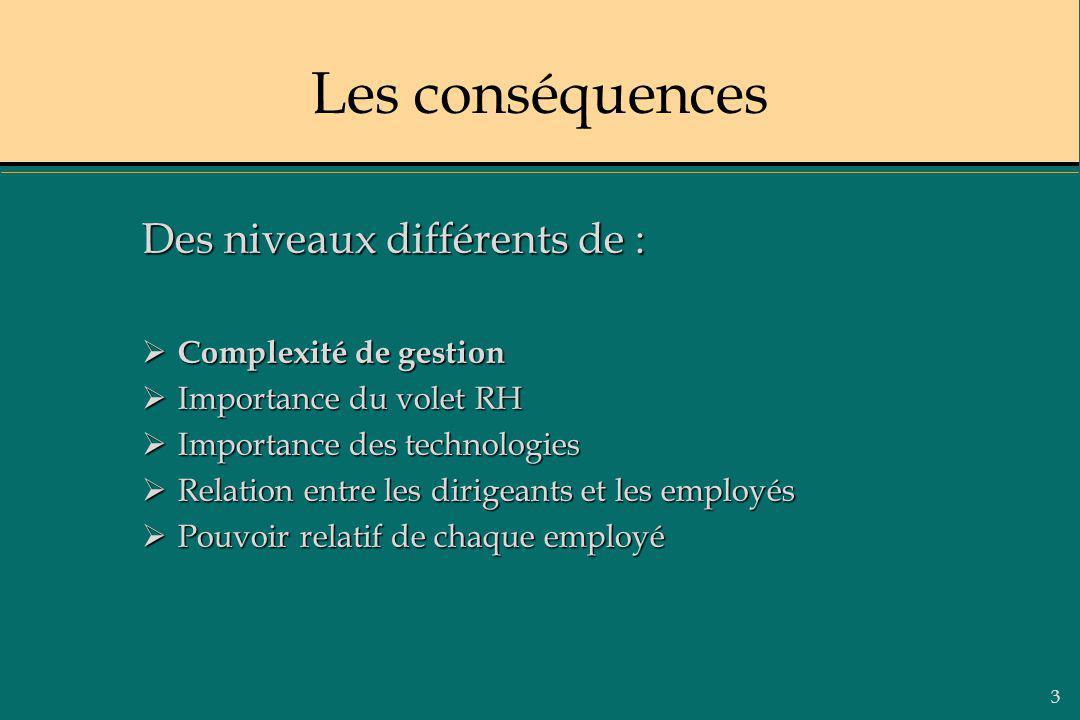 3 Les conséquences Des niveaux différents de : Complexité de gestion Complexité de gestion Importance du volet RH Importance du volet RH Importance de