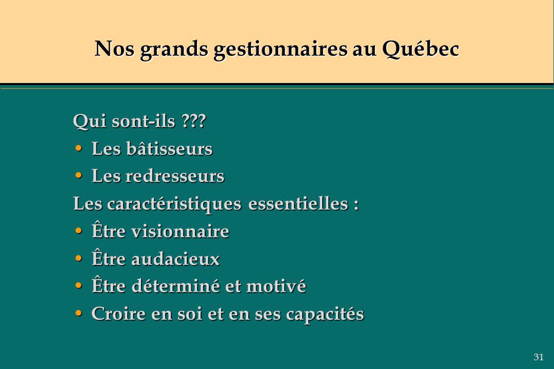 31 Nos grands gestionnaires au Québec Qui sont-ils ??? Les bâtisseurs Les bâtisseurs Les redresseurs Les redresseurs Les caractéristiques essentielles