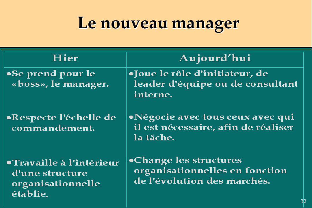 32 Le nouveau manager