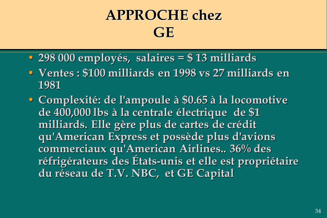 34 APPROCHE chez GE 298 000 employés, salaires = $ 13 milliards 298 000 employés, salaires = $ 13 milliards Ventes : $100 milliards en 1998 vs 27 mill