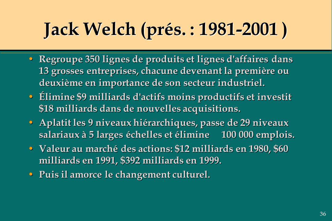 36 Jack Welch (prés. : 1981-2001 ) Regroupe 350 lignes de produits et lignes d'affaires dans 13 grosses entreprises, chacune devenant la première ou d