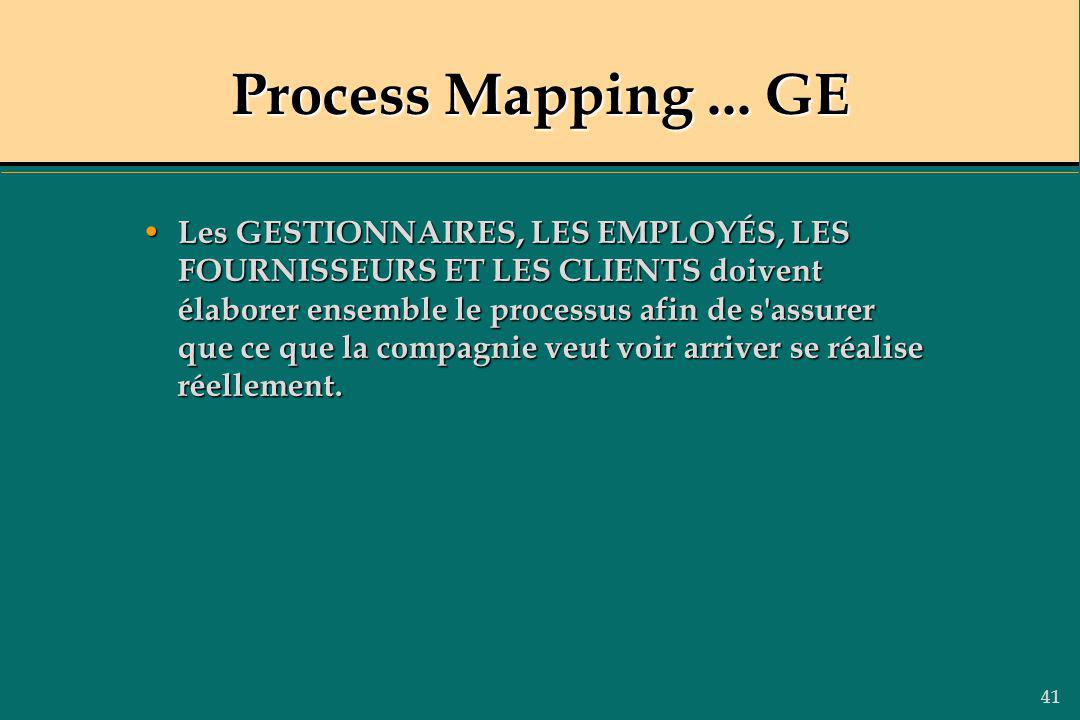 41 Process Mapping...