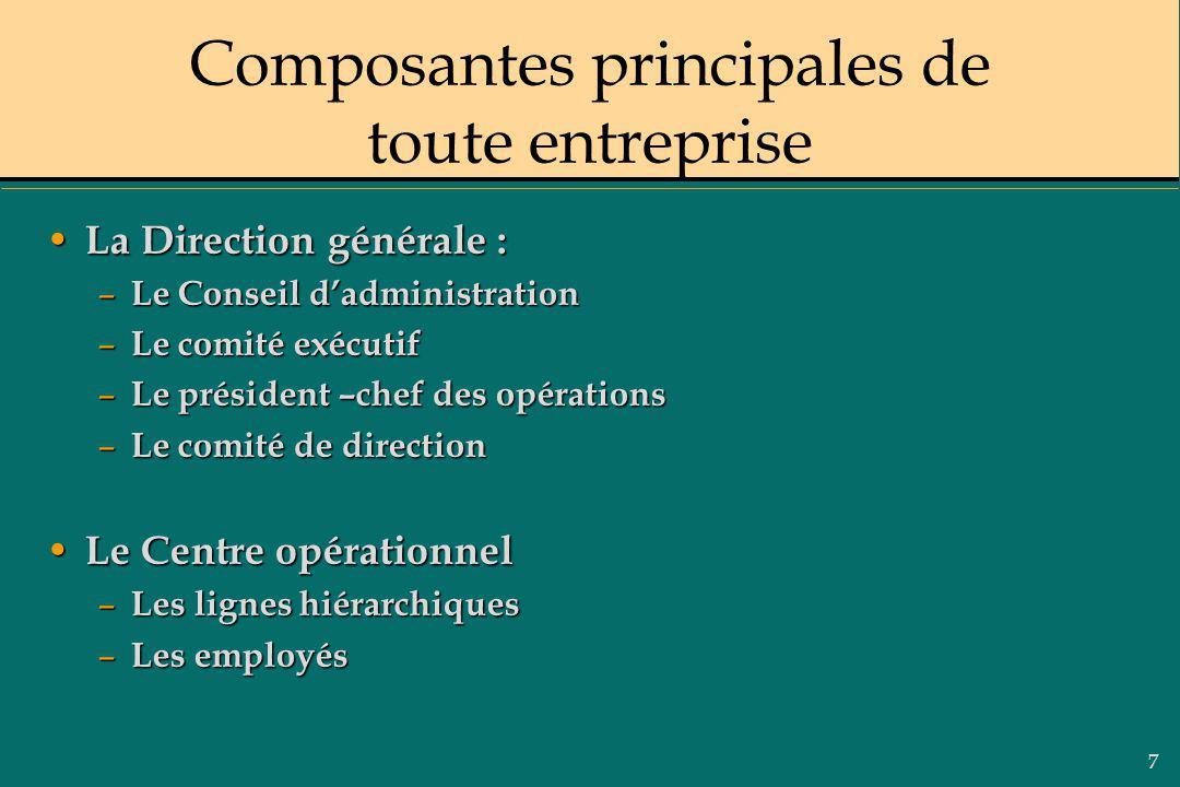 7 Composantes principales de toute entreprise La Direction générale : La Direction générale : – Le Conseil dadministration – Le comité exécutif – Le p