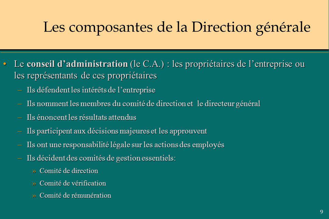 9 Le conseil dadministration (le C.A.) : les propriétaires de lentreprise ou les représentants de ces propriétairesLe conseil dadministration (le C.A.