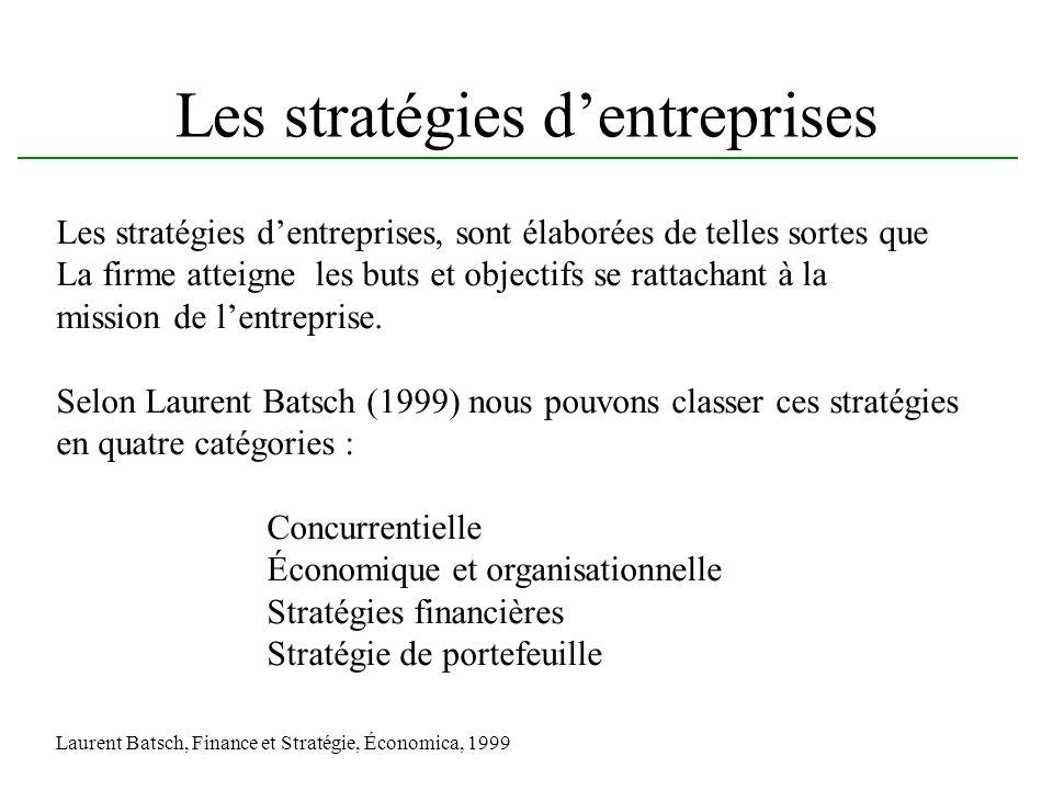 Les stratégies dentreprises Les stratégies dentreprises, sont élaborées de telles sortes que La firme atteigne les buts et objectifs se rattachant à l
