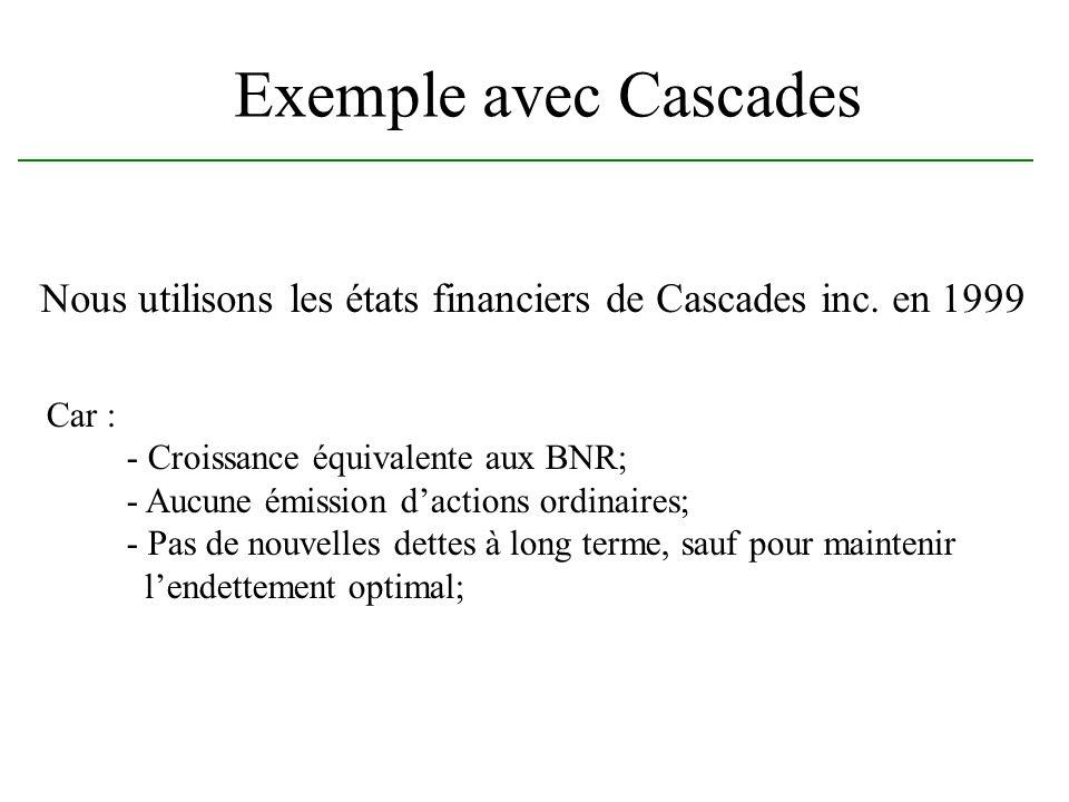 Exemple avec Cascades Nous utilisons les états financiers de Cascades inc. en 1999 Car : - Croissance équivalente aux BNR; - Aucune émission dactions