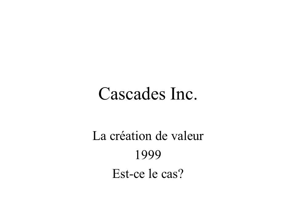 Cascades Inc. La création de valeur 1999 Est-ce le cas?