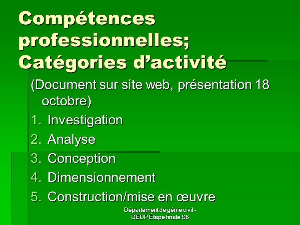 Compétences professionnelles; Catégories dactivité (Document sur site web, présentation 18 octobre) 1.Investigation 2.Analyse 3.Conception 4.Dimension