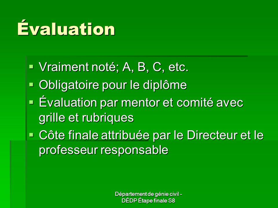 Évaluation Vraiment noté; A, B, C, etc. Vraiment noté; A, B, C, etc. Obligatoire pour le diplôme Obligatoire pour le diplôme Évaluation par mentor et