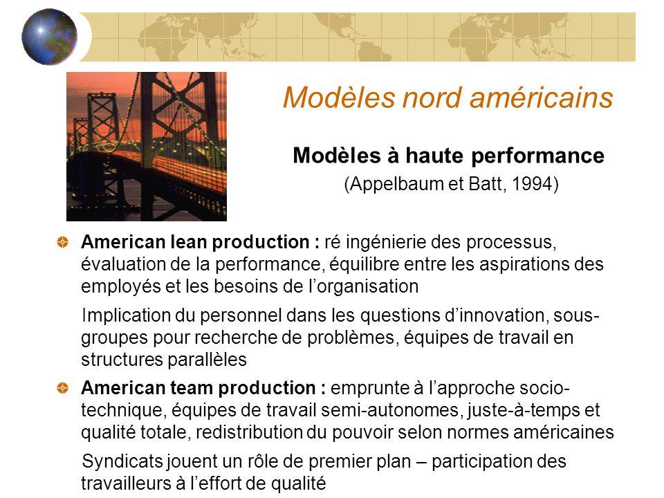 Modèles nord américains American lean production : ré ingénierie des processus, évaluation de la performance, équilibre entre les aspirations des empl