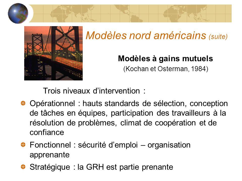 Modèles nord américains (suite) Trois niveaux dintervention : Opérationnel : hauts standards de sélection, conception de tâches en équipes, participat