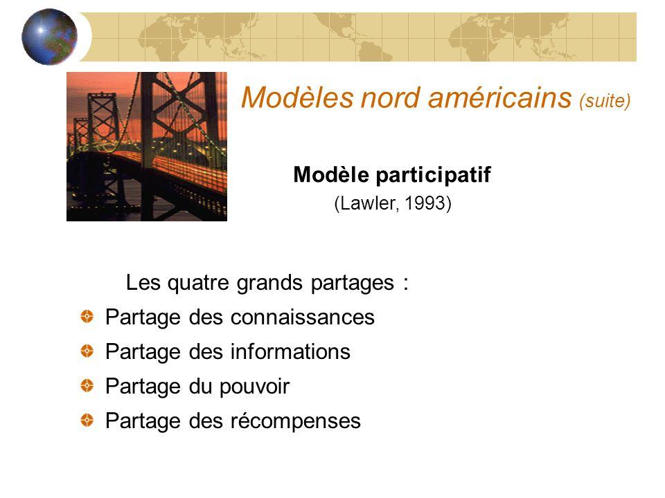Modèles nord américains (suite) Les quatre grands partages : Partage des connaissances Partage des informations Partage du pouvoir Partage des récompenses Modèle participatif (Lawler, 1993)