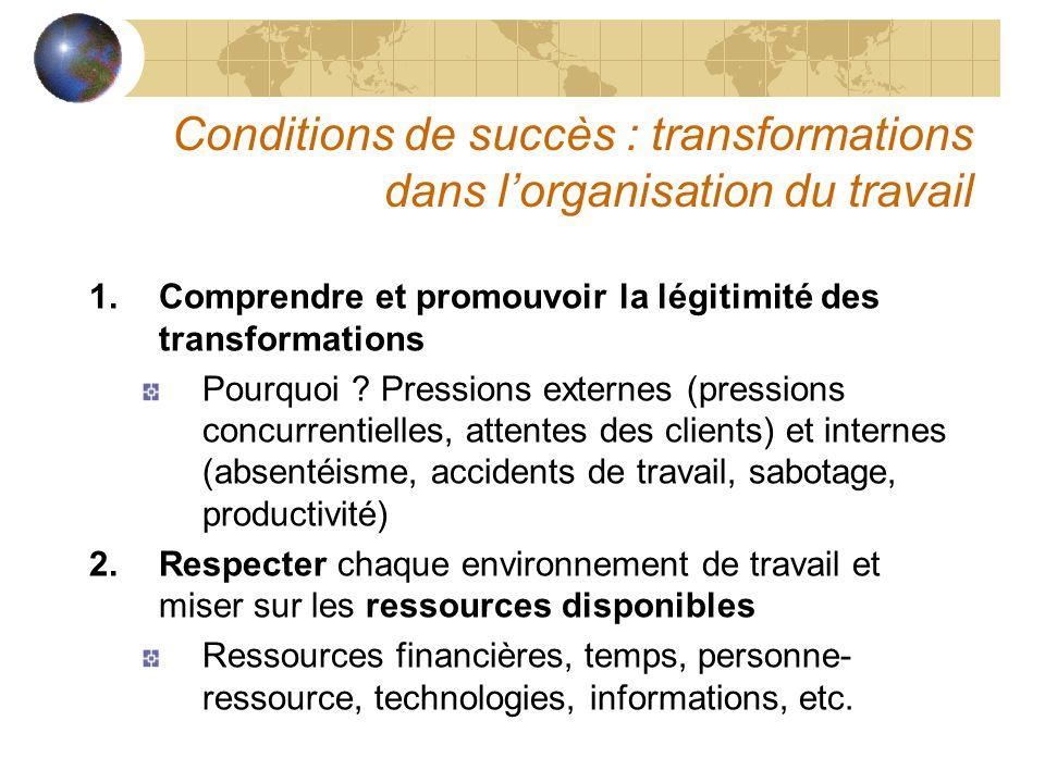 Conditions de succès : transformations dans lorganisation du travail 1.Comprendre et promouvoir la légitimité des transformations Pourquoi ? Pressions