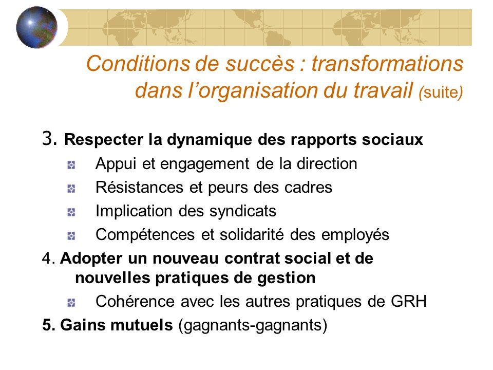 Conditions de succès : transformations dans lorganisation du travail (suite) 3. Respecter la dynamique des rapports sociaux Appui et engagement de la