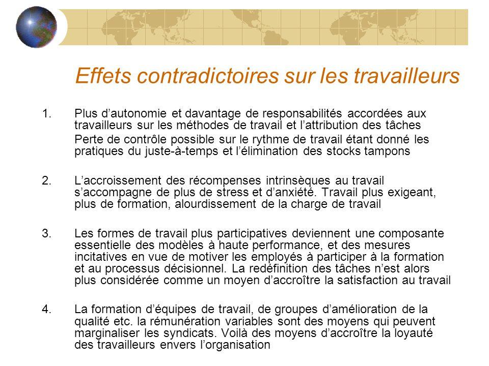 Effets contradictoires sur les travailleurs 1.Plus dautonomie et davantage de responsabilités accordées aux travailleurs sur les méthodes de travail e