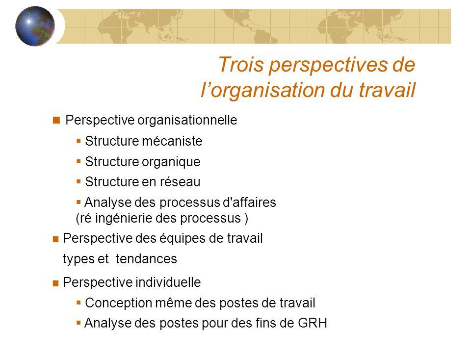Trois perspectives de lorganisation du travail n Perspective organisationnelle Structure mécaniste Structure organique Structure en réseau Analyse des