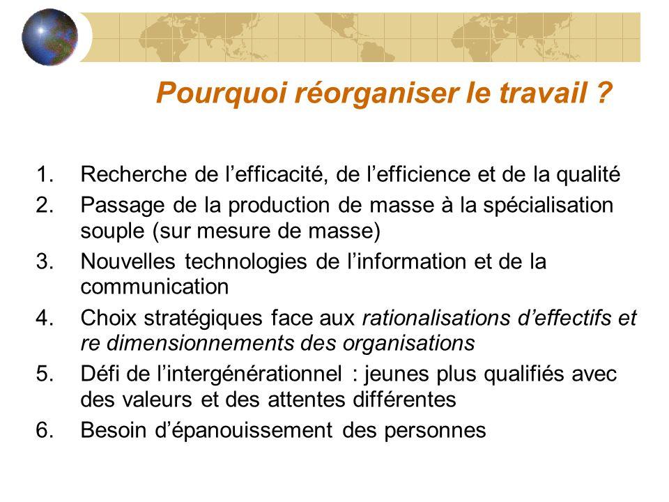 Conditions de succès : transformations dans lorganisation du travail (suite) 3.