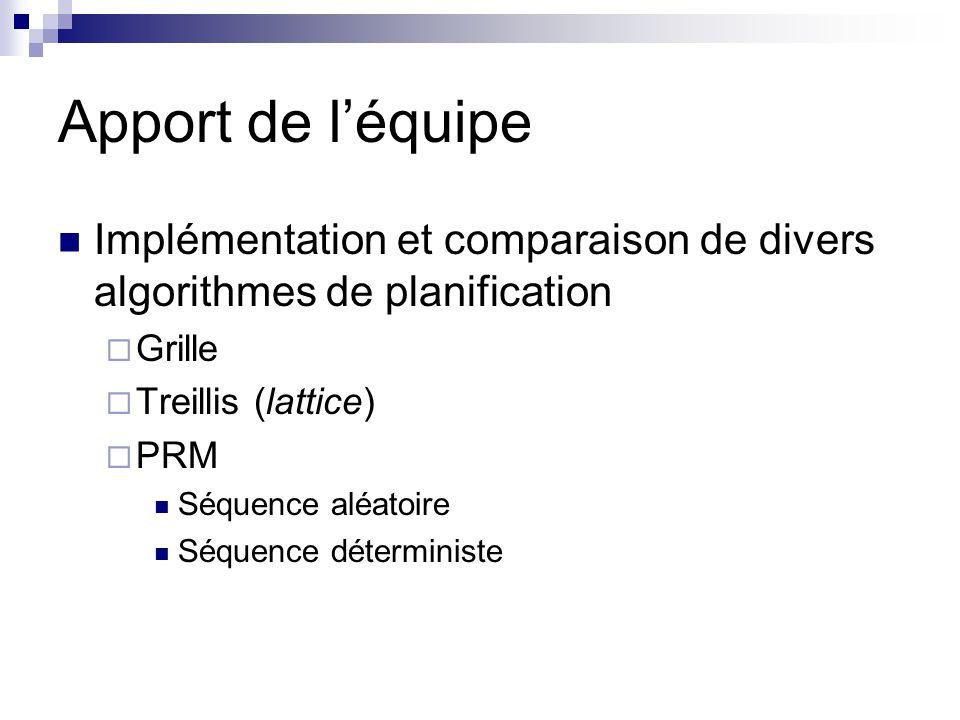 Apport de léquipe Implémentation et comparaison de divers algorithmes de planification Grille Treillis (lattice) PRM Séquence aléatoire Séquence déter