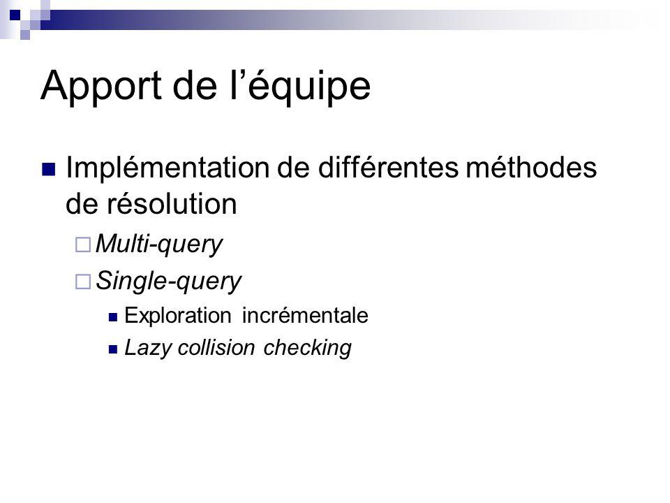Apport de léquipe Implémentation de différentes méthodes de résolution Multi-query Single-query Exploration incrémentale Lazy collision checking