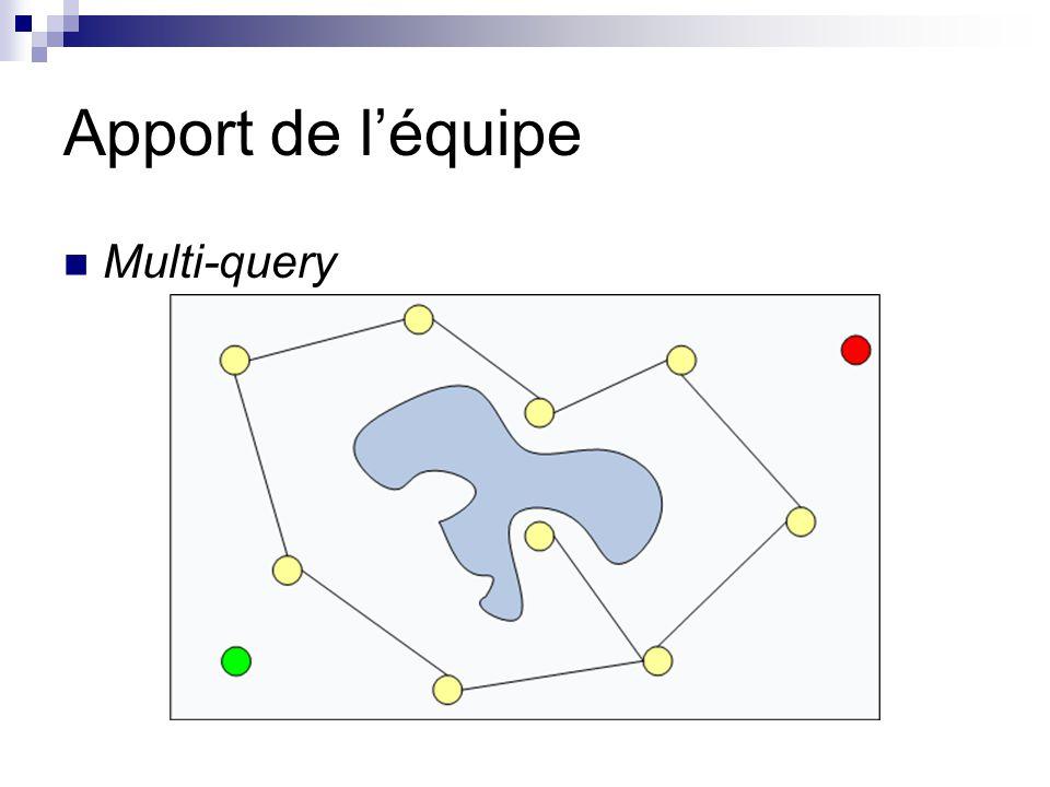 Apport de léquipe Multi-query