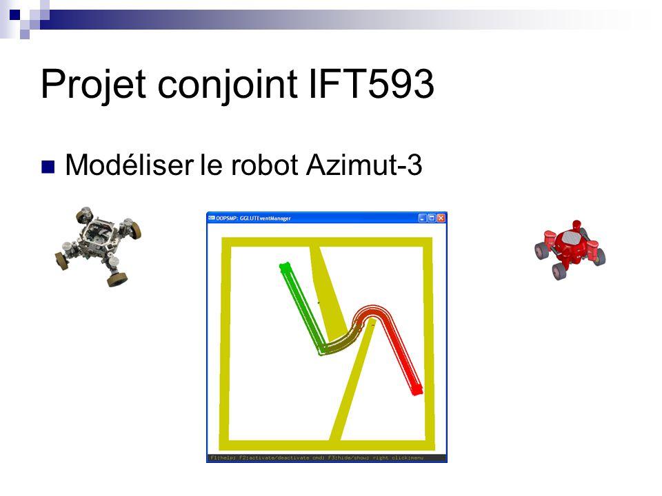 Projet conjoint IFT593 Modéliser le robot Azimut-3