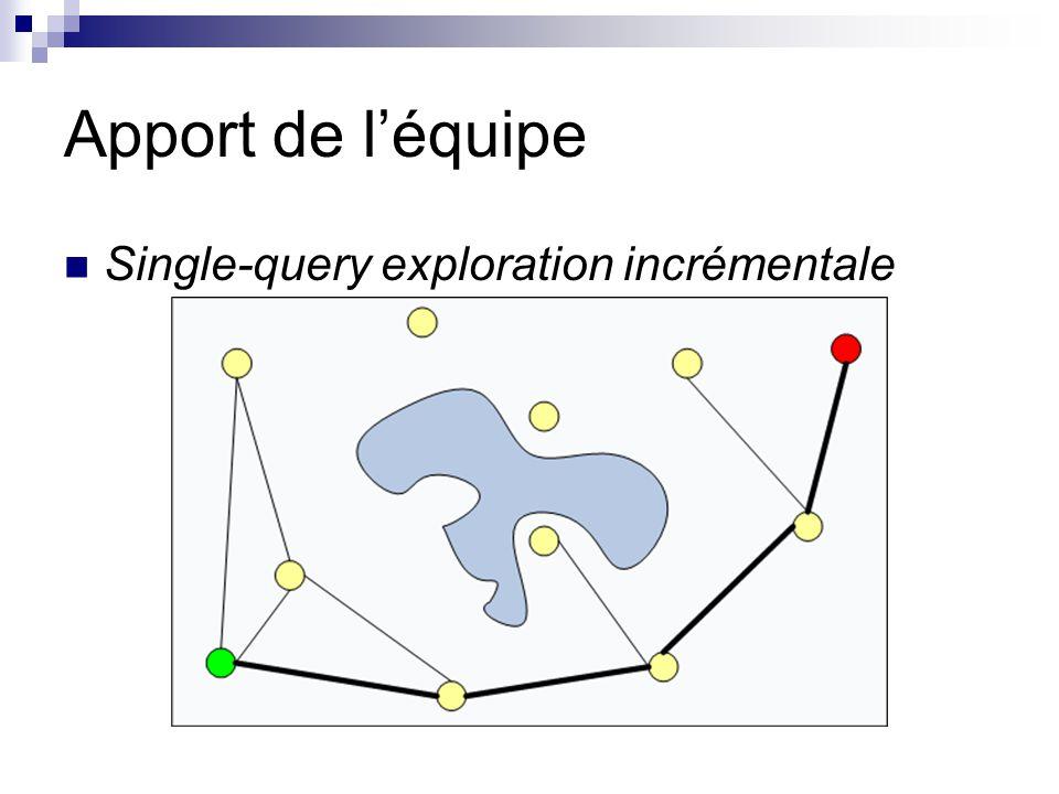 Apport de léquipe Single-query exploration incrémentale
