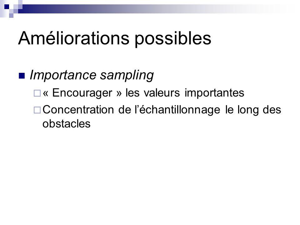 Améliorations possibles Importance sampling « Encourager » les valeurs importantes Concentration de léchantillonnage le long des obstacles
